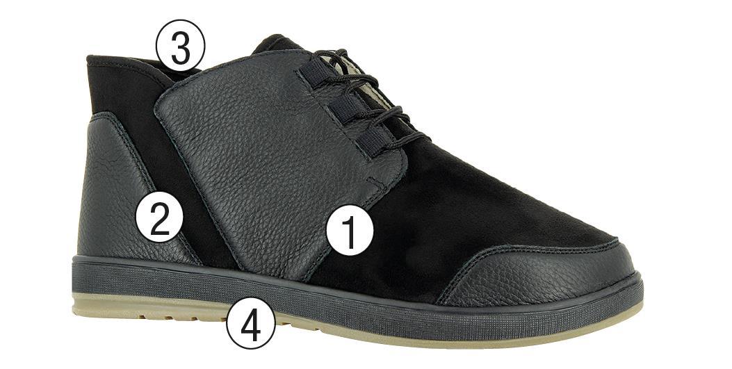 Varomed Schuhe für Lymphödem und Lipödem Patienten